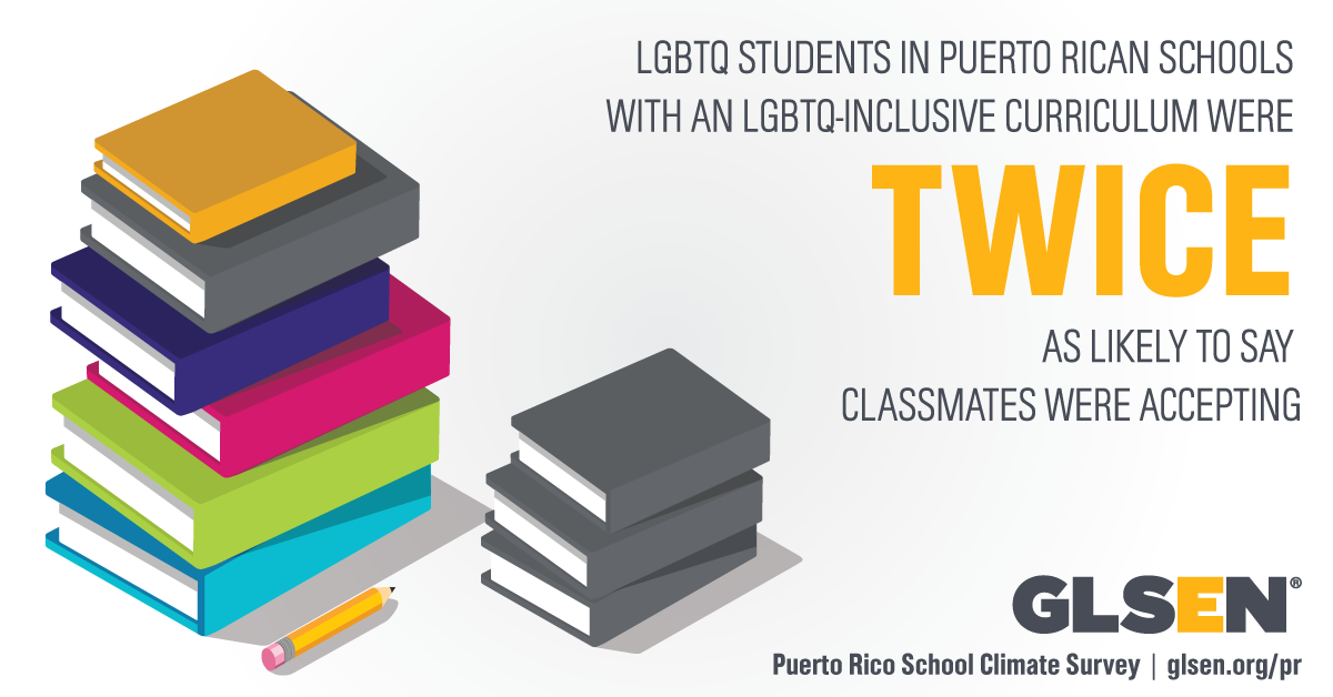 """Graphic of books along with the text """"LGBTQ Students in Puerto Rican schools with an LGBTQ_inclusive curriculum are twice as likely to say classmates are accepting."""""""