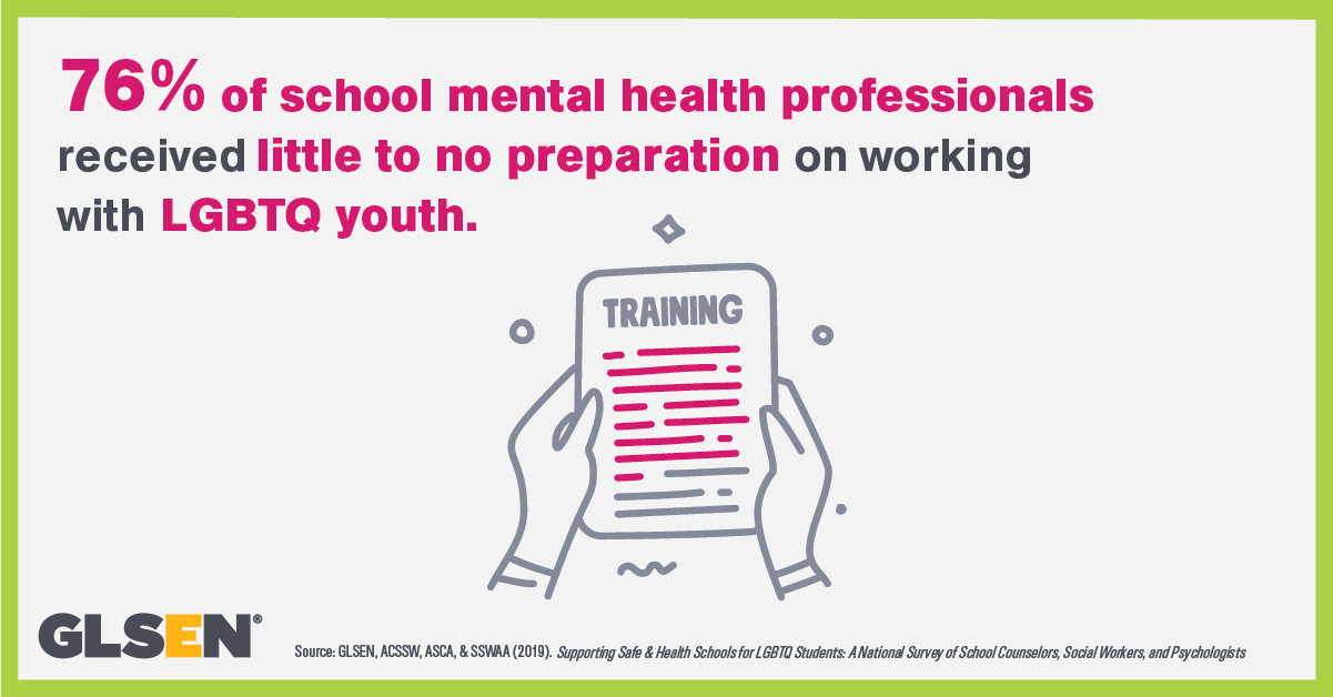 Infographic that says: 76% of school mental health professionals received little to no preparation for working with LGBTQ youth