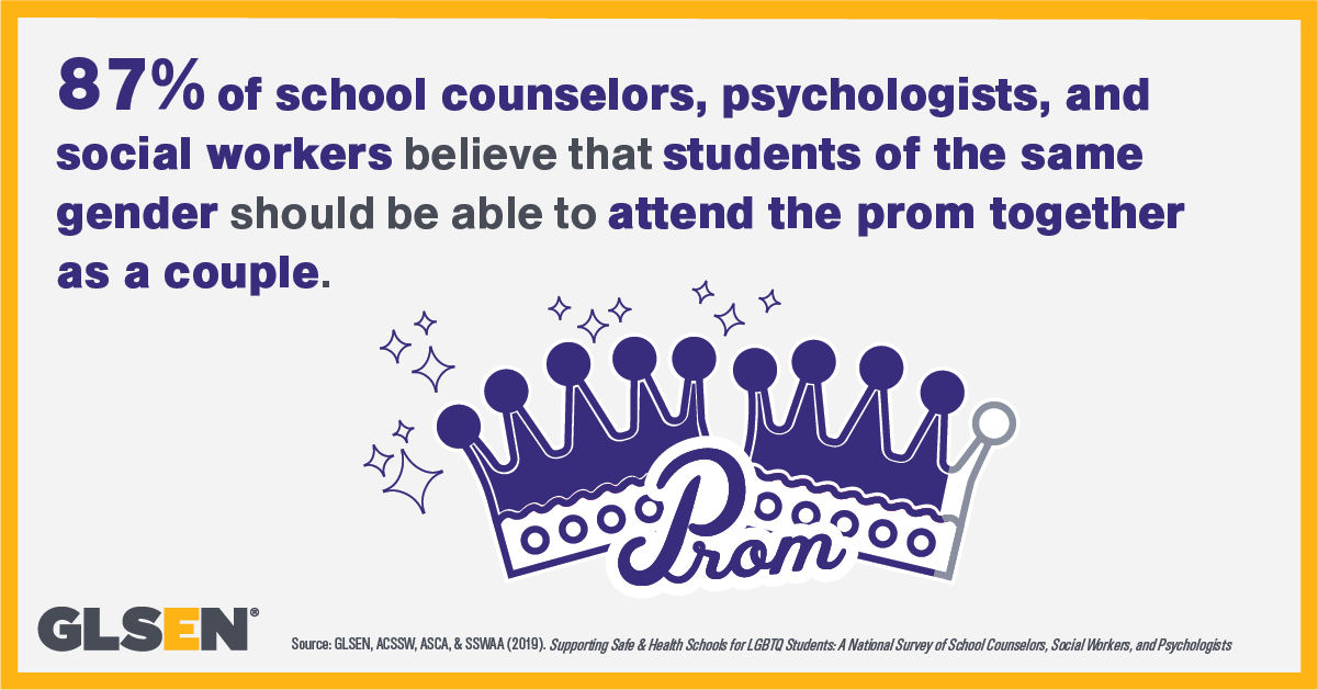 Infographic reads: 87% of school counselors, psychologists, and social workers believe that students of the same gender should be able to attend the prom together as a couple.