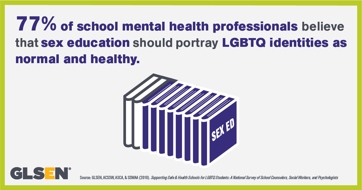 Infographic says: 77% of school mental health professionals believe that sex education should portray LGBTQ identities as normal and healthy.