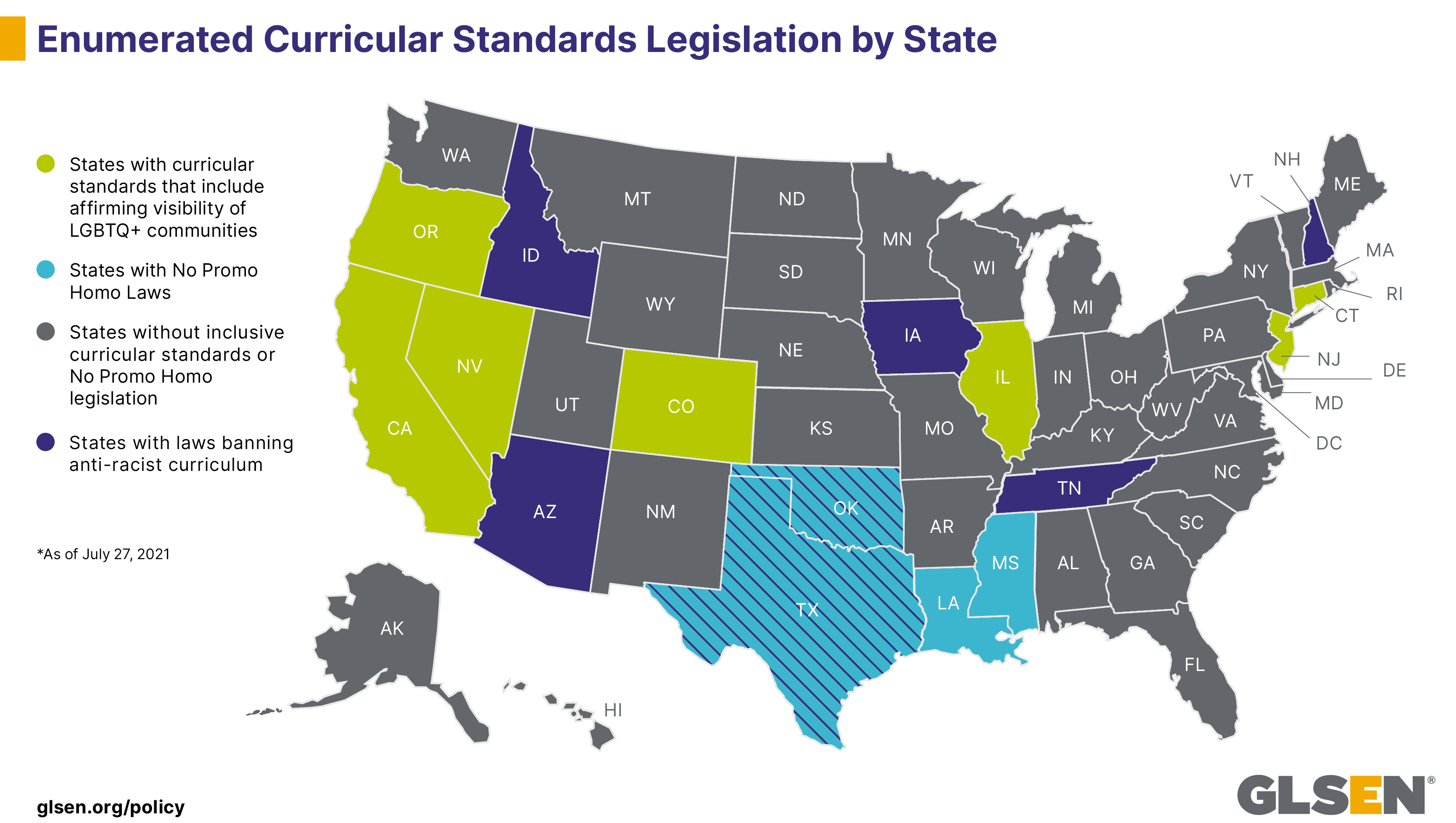 Enumerated Curricular Standards Legislation by State
