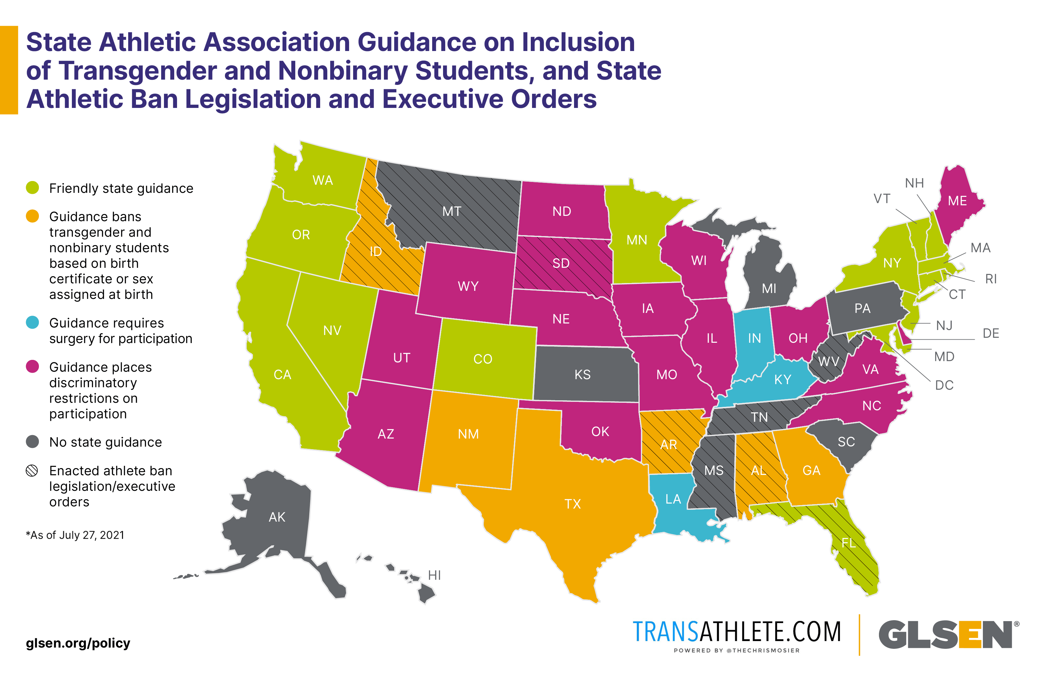 State Athletic Association Guidance on Inclusion of Transgender and Nonbinary Students & State Athletic Ban Legislation or Executive Orders