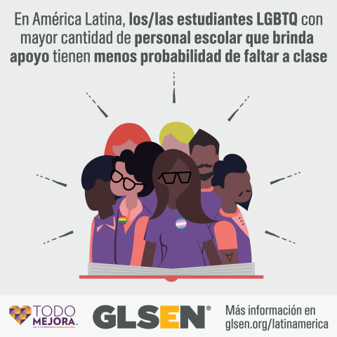 Several adults wearing LGBTQ symbols are emerging from an open book. The text reads: In Latin America, LGBTQ students with more supportive staff are less likely to miss school. Learn more at glsen.org/latinamerica