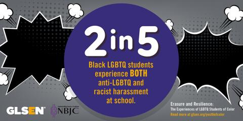 Jagged speech bubbles surround the text: 2 in 5 Black LGBTQ students experience both anti-LGBTQ and racist harassment at school.