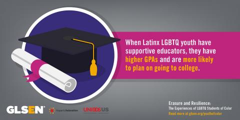 A graduation cap and diploma are next to the text: When Latinx LGBTQ youth have supportive educators, they have higher GPAs, and are more likely to plan on going to college.
