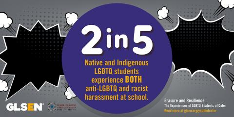 Jagged speech bubbles surround the text: 2 in 5 Native and Indigenous LGBTQ students experience both anti-LGBTQ and racist harassment at school.
