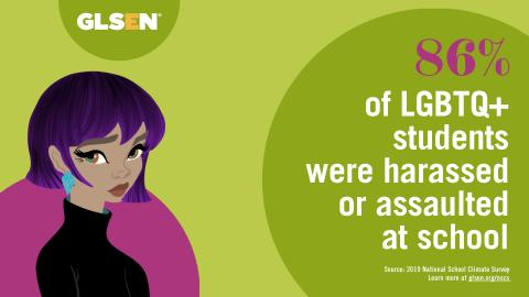 Illustration of a pensive femme person of color who has purple hair and wears a black turtle neck and blue earrings. Against a lime background, pink and white text reads: 86% of LGBTQ students were harassed or assaulted at school. Source: 2019 National School Climate Survey. Learn more at glsen.org/nscs.
